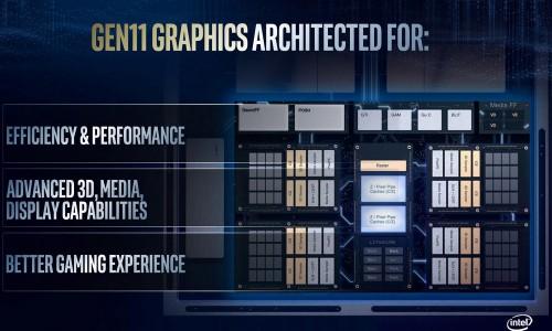 Intel Architecture Day 07