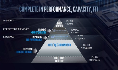 Intel Architecture Day 11