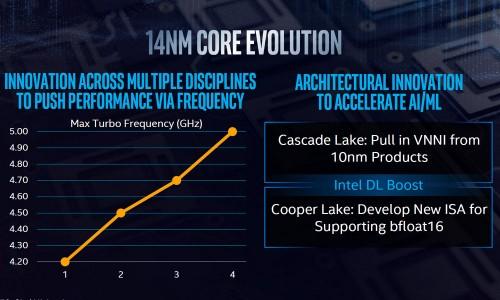 Intel Architecture Day 13