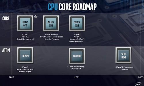 Intel Architecture Day 14