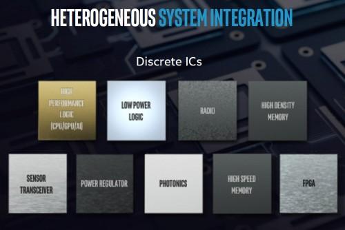 Intel Architecture Day 19