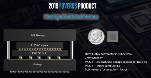 Intel Architecture Day 23