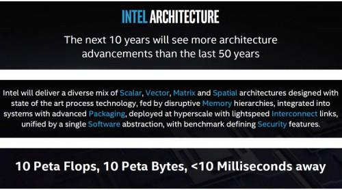 Intel Architecture Day 24
