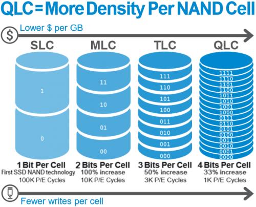 HDD + Optane Memory 16GB 01