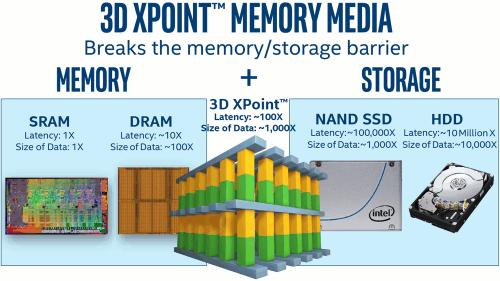 HDD + Optane Memory 16GB 02-2