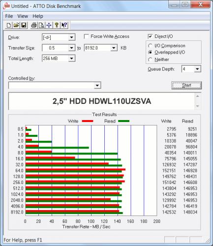 L200 HDD 1TB Slim 07