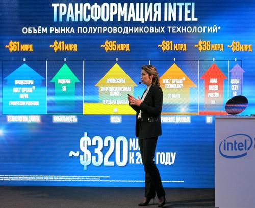 Intel Innovation Day 03
