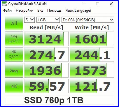 Intel 760p 1TB 04 1 SSD Intel 760p 1.024TB