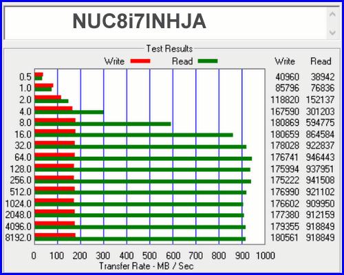 Testing NUC8i7INHJA 10