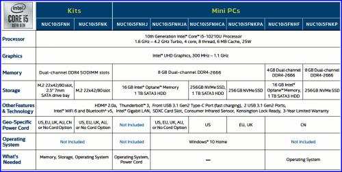 32GB & 8GB in NUC10i5FNKPA 02